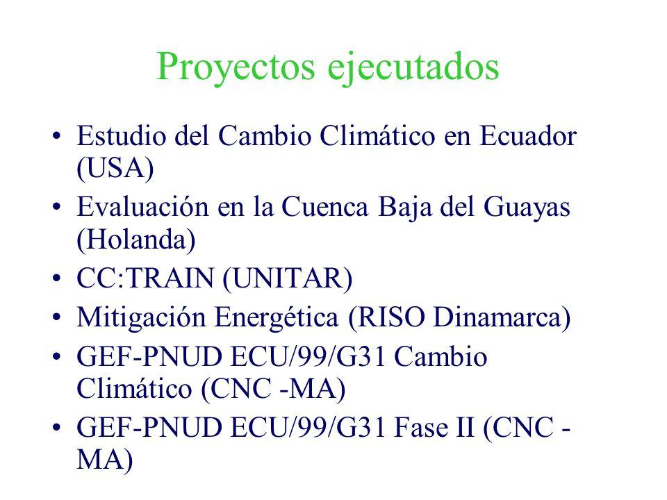 Proyectos ejecutados Estudio del Cambio Climático en Ecuador (USA)