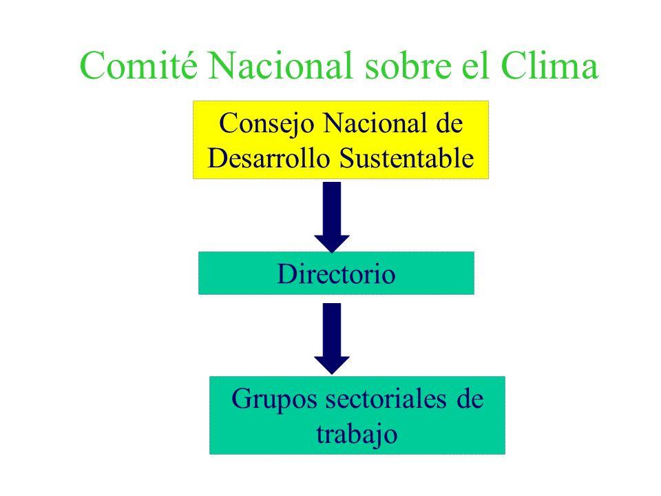Comité Nacional sobre el Clima