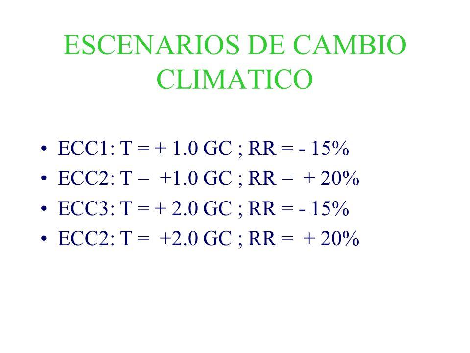ESCENARIOS DE CAMBIO CLIMATICO