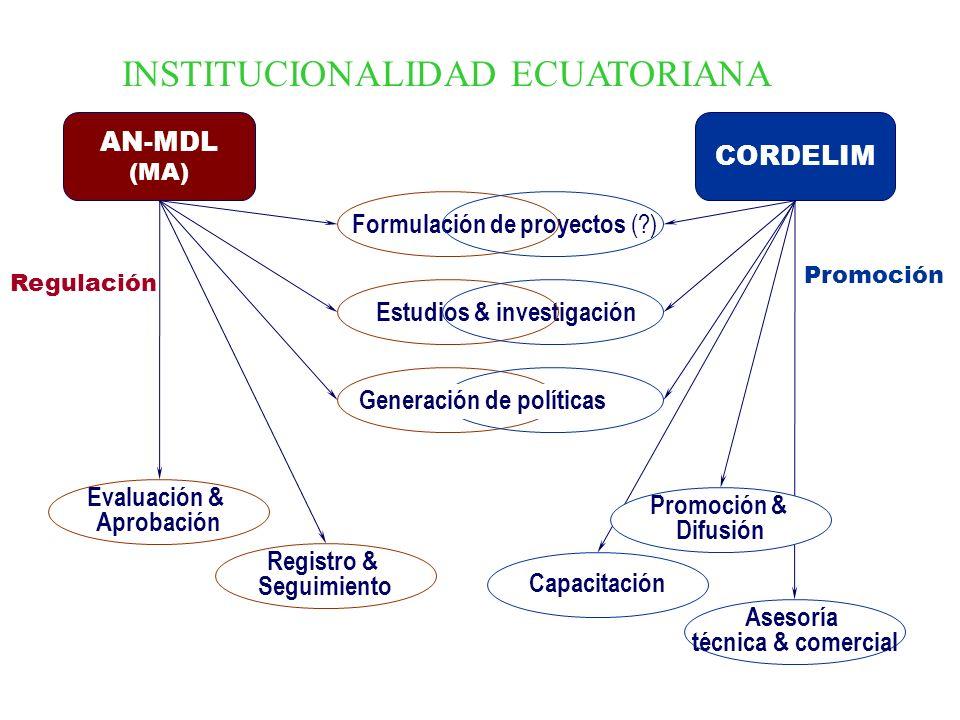 INSTITUCIONALIDAD ECUATORIANA