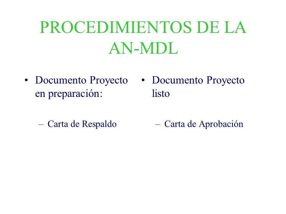 PROCEDIMIENTOS DE LA AN-MDL