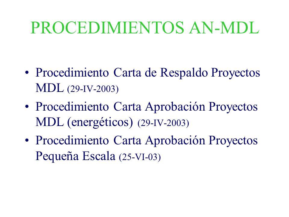 PROCEDIMIENTOS AN-MDL