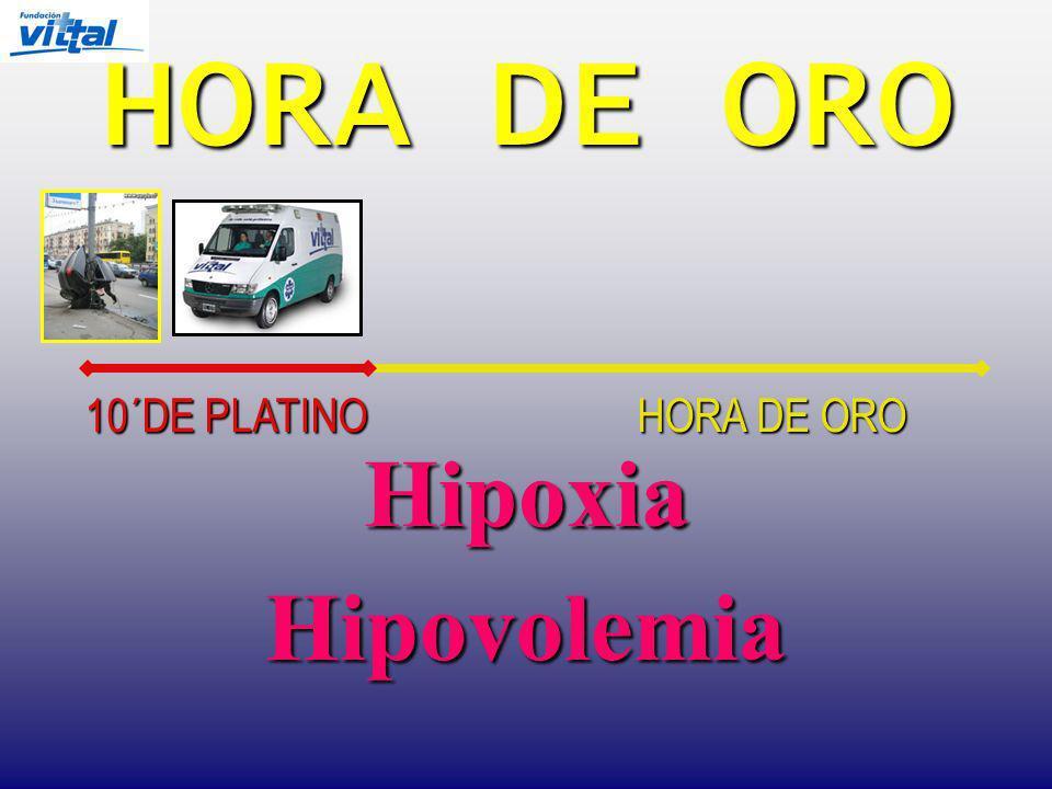 HORA DE ORO 10´DE PLATINO HORA DE ORO Hipoxia Hipovolemia