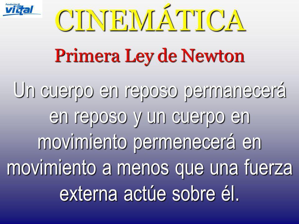 CINEMÁTICA Primera Ley de Newton.