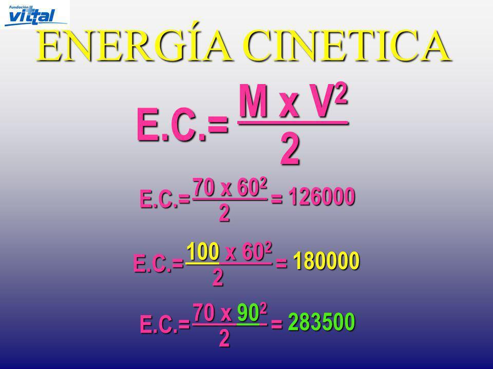 ENERGÍA CINETICA M x V2 E.C.= 2 E.C.= 70 x 602 2 = 126000 E.C.=