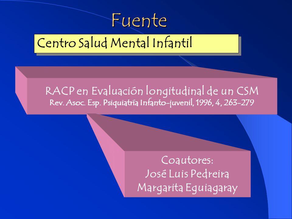 Fuente Centro Salud Mental Infantil
