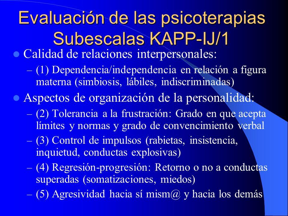 Evaluación de las psicoterapias Subescalas KAPP-IJ/1