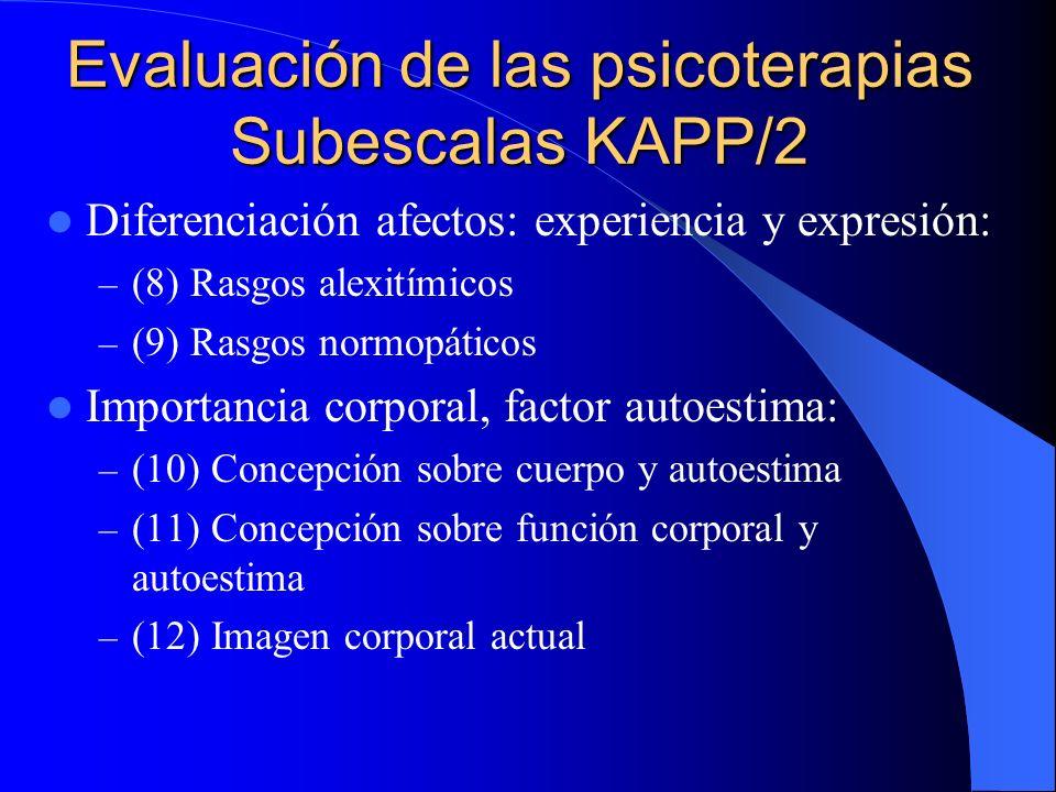 Evaluación de las psicoterapias Subescalas KAPP/2