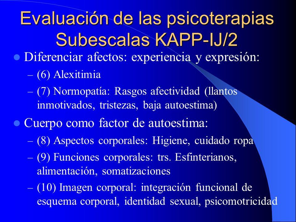 Evaluación de las psicoterapias Subescalas KAPP-IJ/2