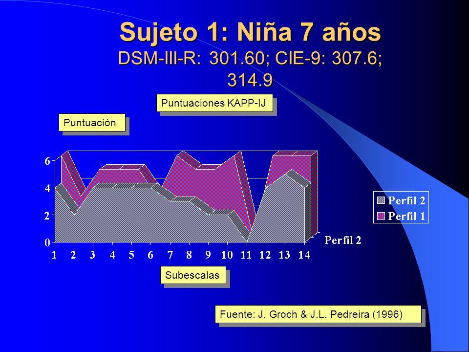 Sujeto 1: Niña 7 años DSM-III-R: 301.60; CIE-9: 307.6; 314.9