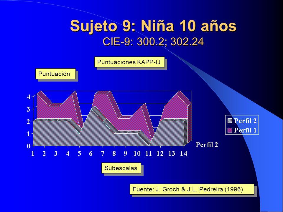 Sujeto 9: Niña 10 años CIE-9: 300.2; 302.24