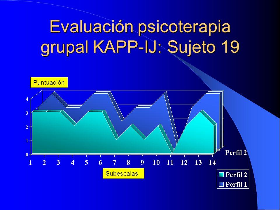 Evaluación psicoterapia grupal KAPP-IJ: Sujeto 19