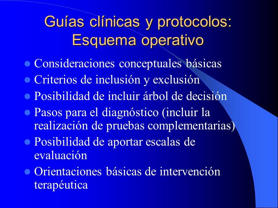 Guías clínicas y protocolos: Esquema operativo