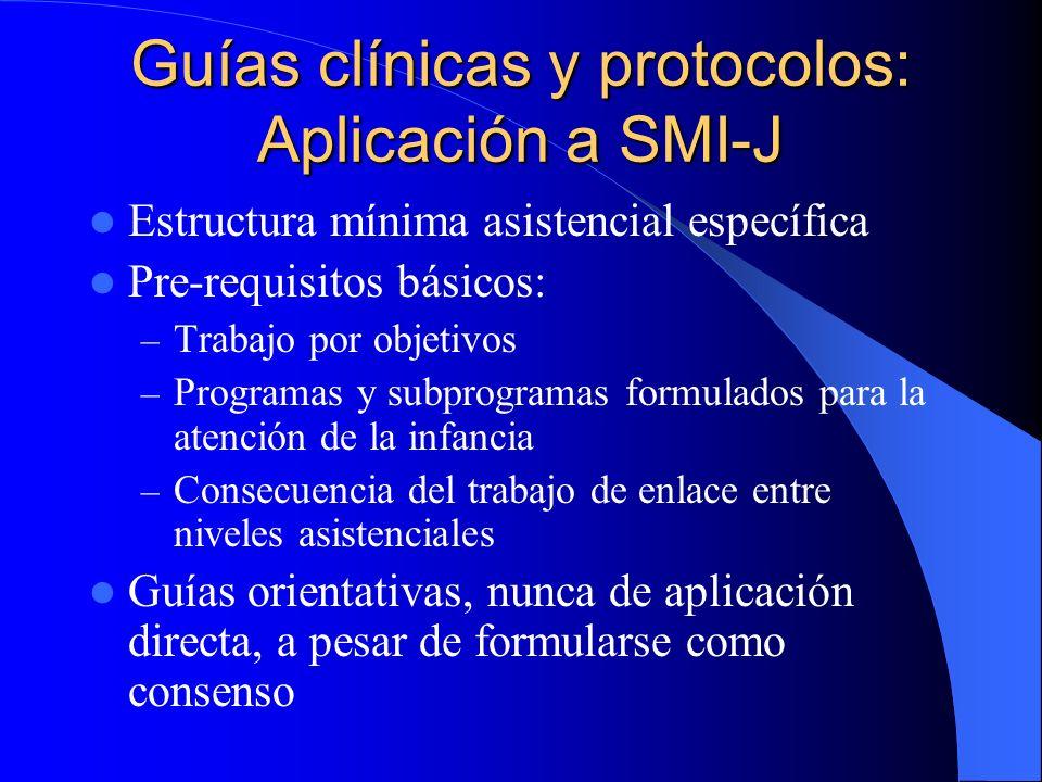 Guías clínicas y protocolos: Aplicación a SMI-J