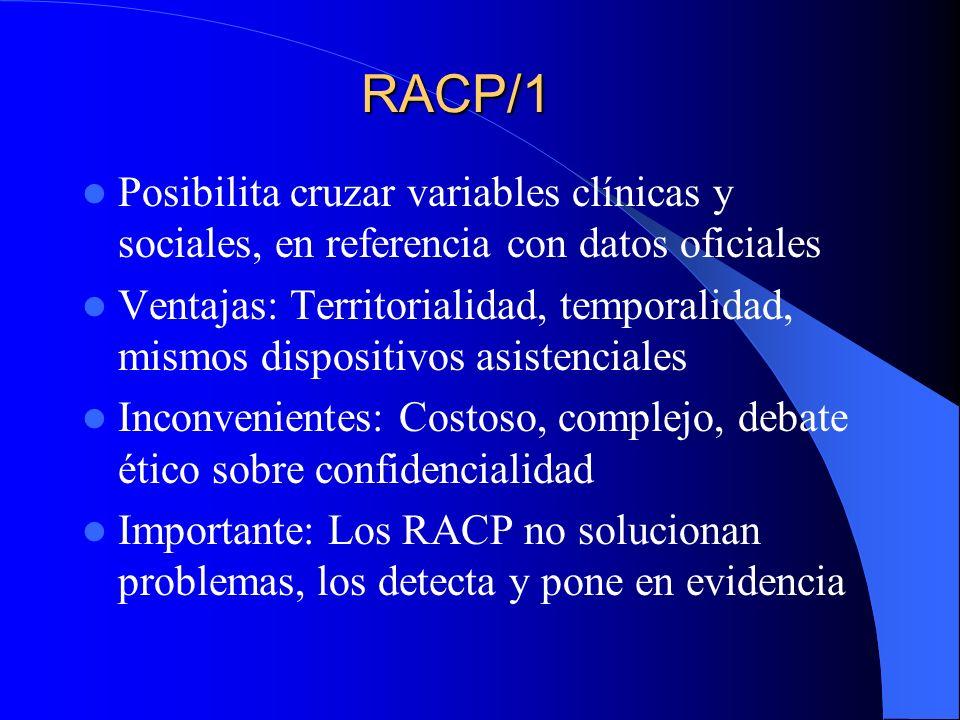 RACP/1 Posibilita cruzar variables clínicas y sociales, en referencia con datos oficiales.
