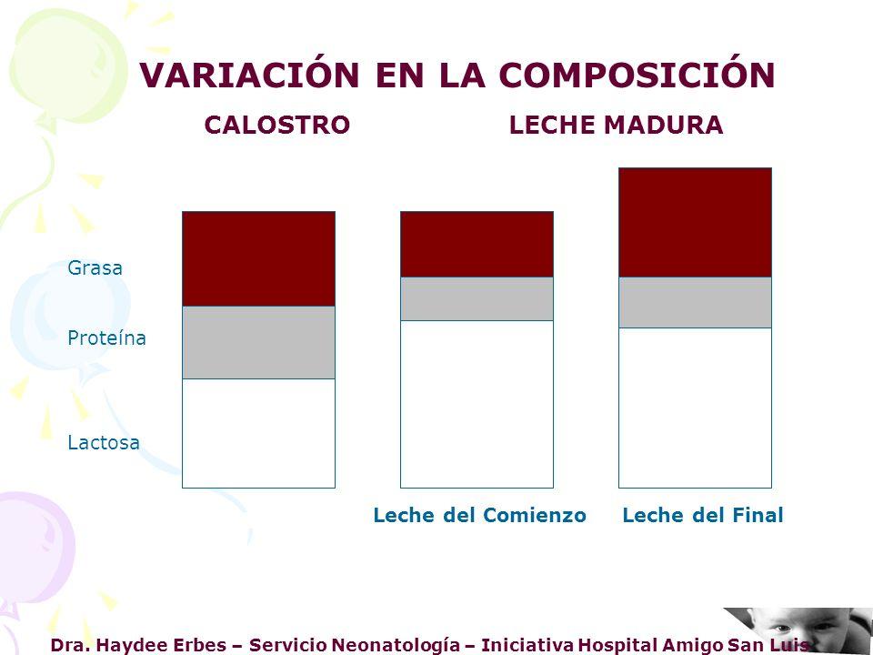 VARIACIÓN EN LA COMPOSICIÓN