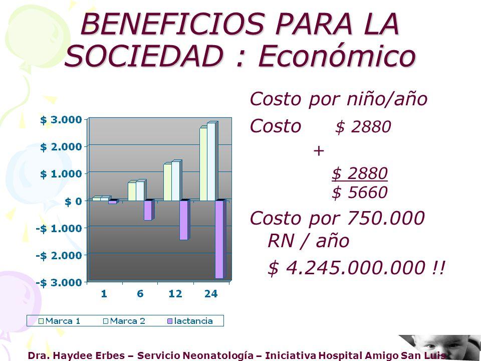 BENEFICIOS PARA LA SOCIEDAD : Económico