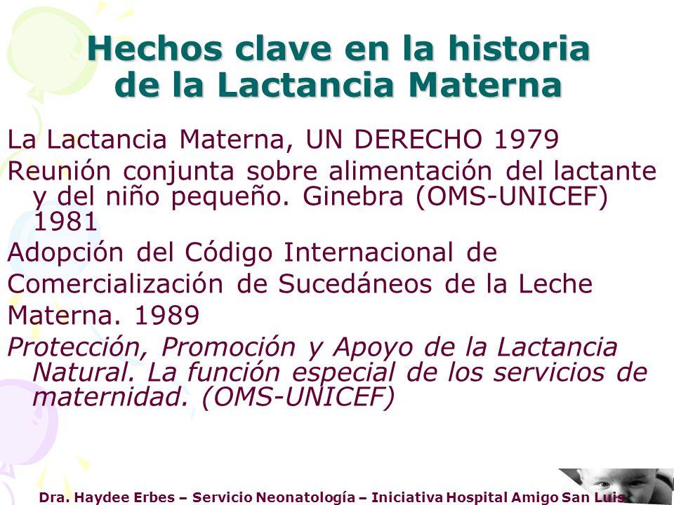 Hechos clave en la historia de la Lactancia Materna