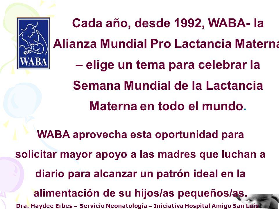 Cada año, desde 1992, WABA- la Alianza Mundial Pro Lactancia Materna – elige un tema para celebrar la Semana Mundial de la Lactancia Materna en todo el mundo.