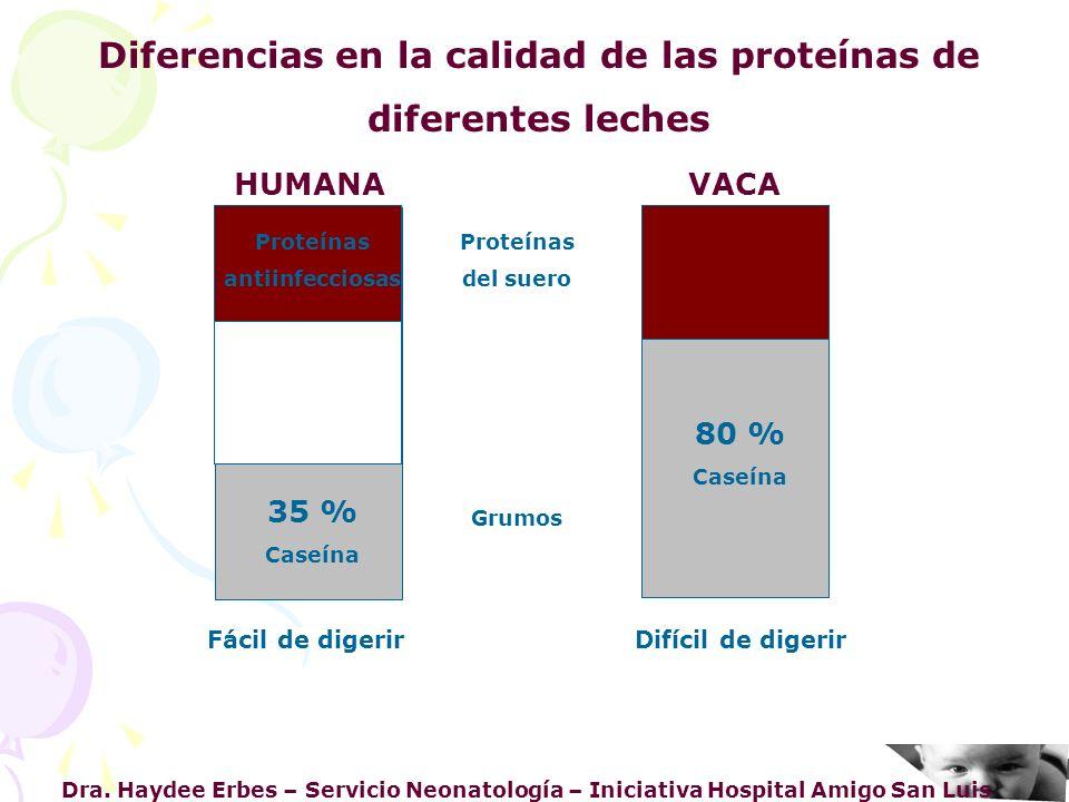 Diferencias en la calidad de las proteínas de