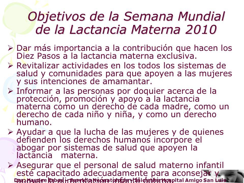 Objetivos de la Semana Mundial de la Lactancia Materna 2010