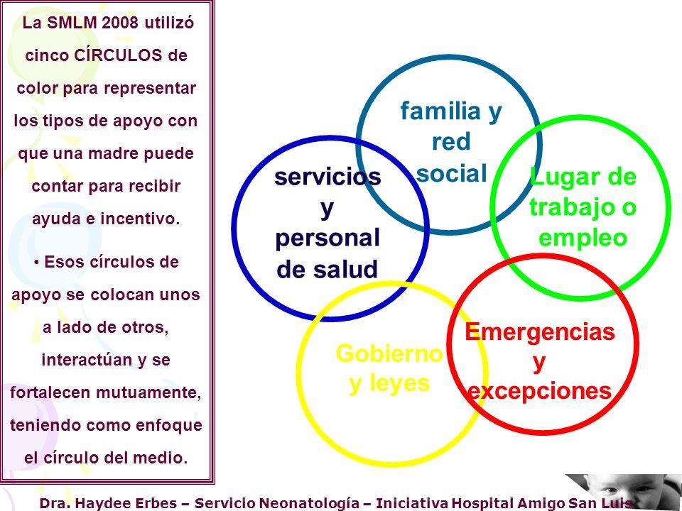 Lugar de trabajo o empleo servicios y personal de salud