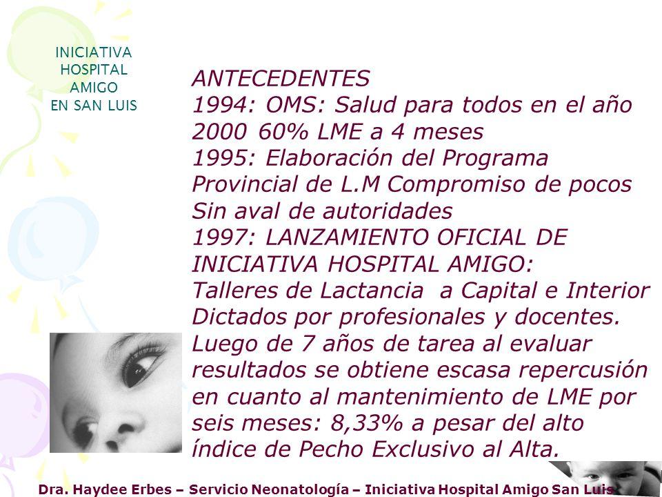 1994: OMS: Salud para todos en el año 2000 60% LME a 4 meses