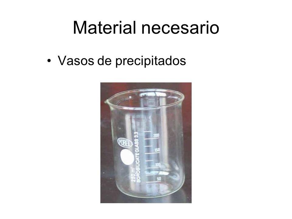 Material necesario Vasos de precipitados