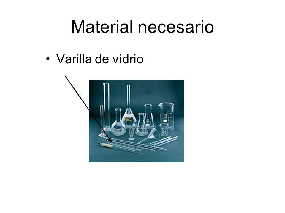 Material necesario Varilla de vidrio