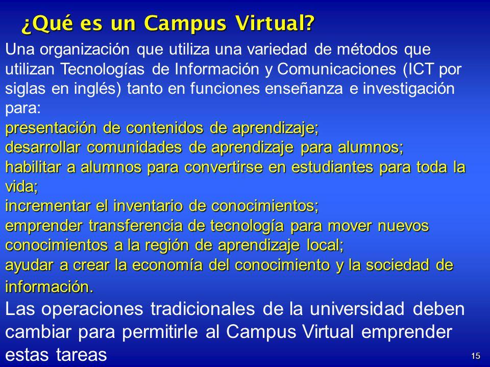 ¿Qué es un Campus Virtual