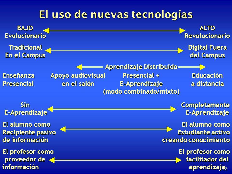 El uso de nuevas tecnologías