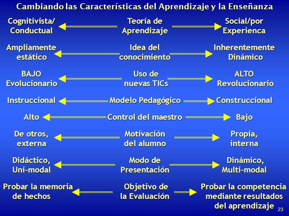 Cambiando las Características del Aprendizaje y la Enseñanza