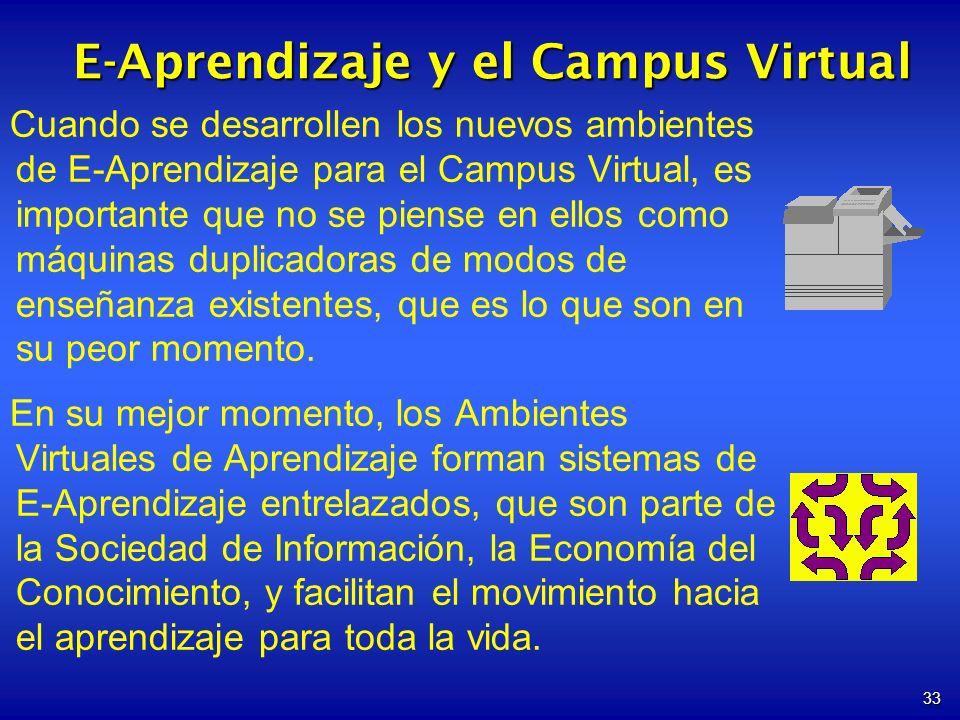 E-Aprendizaje y el Campus Virtual