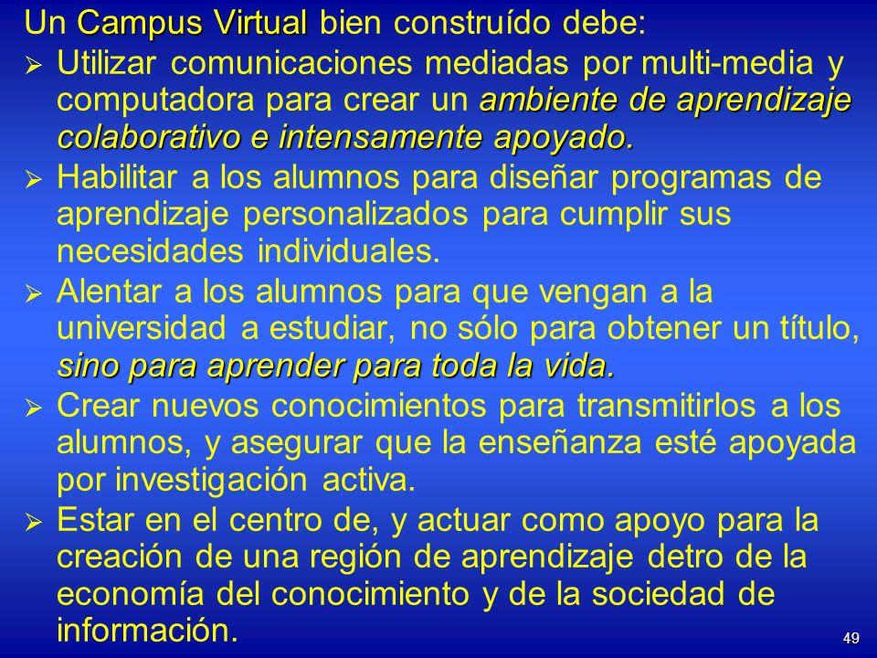 Un Campus Virtual bien construído debe: