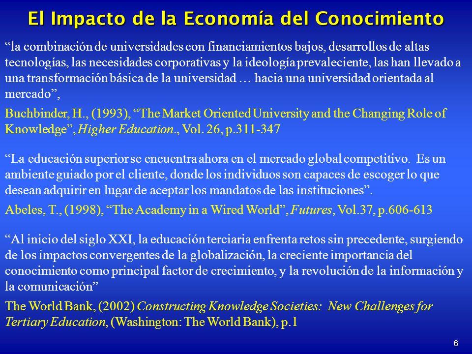 El Impacto de la Economía del Conocimiento