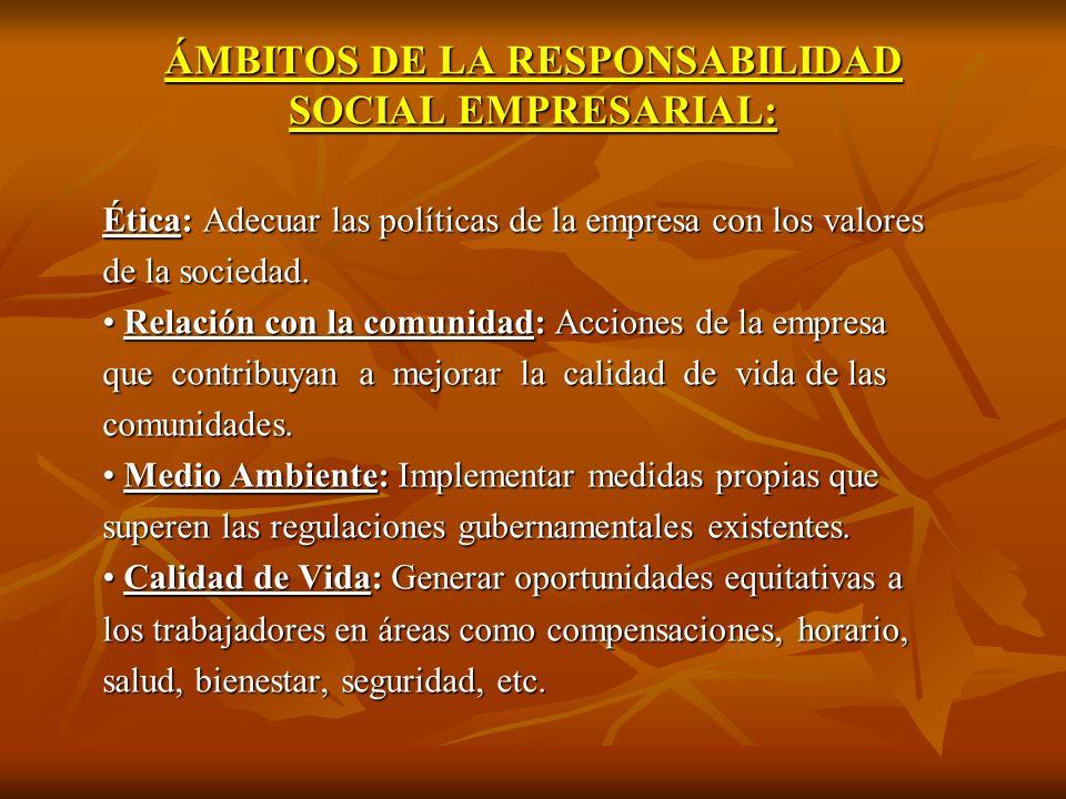 ÁMBITOS DE LA RESPONSABILIDAD SOCIAL EMPRESARIAL: