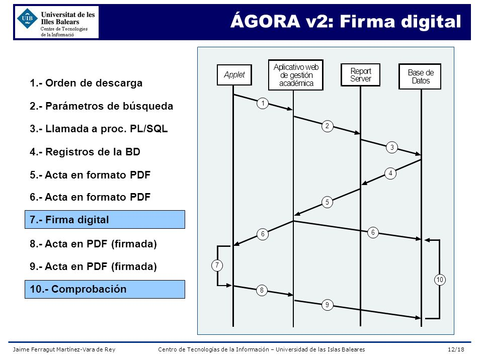 ÁGORA v2: Firma digital 1.- Orden de descarga