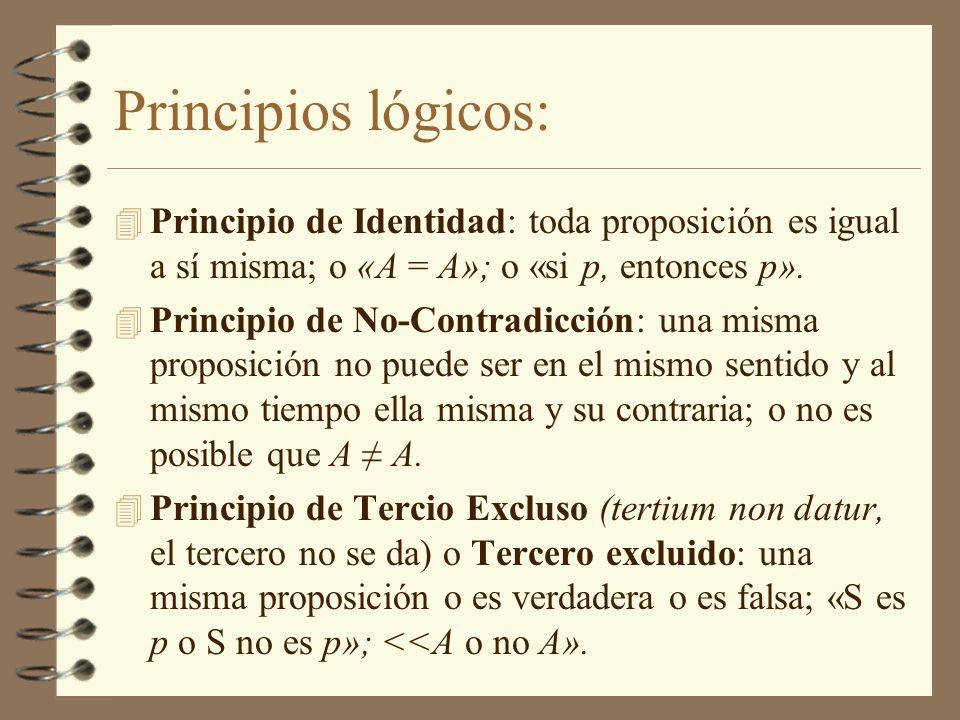 Principios lógicos: Principio de Identidad: toda proposición es igual a sí misma; o «A = A»; o «si p, entonces p».