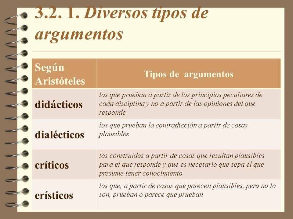 3.2. 1. Diversos tipos de argumentos