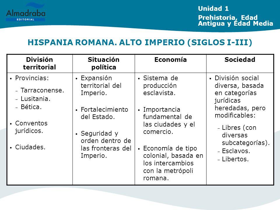 HISPANIA ROMANA. ALTO IMPERIO (SIGLOS I-III)