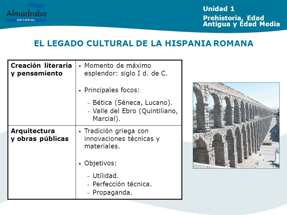 EL LEGADO CULTURAL DE LA HISPANIA ROMANA
