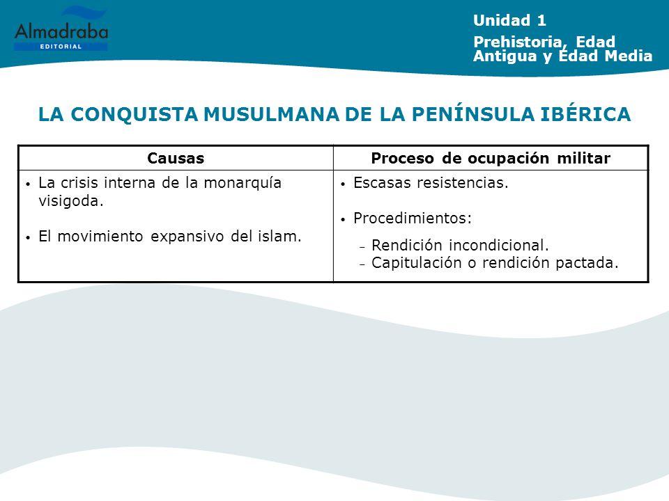 LA CONQUISTA MUSULMANA DE LA PENÍNSULA IBÉRICA