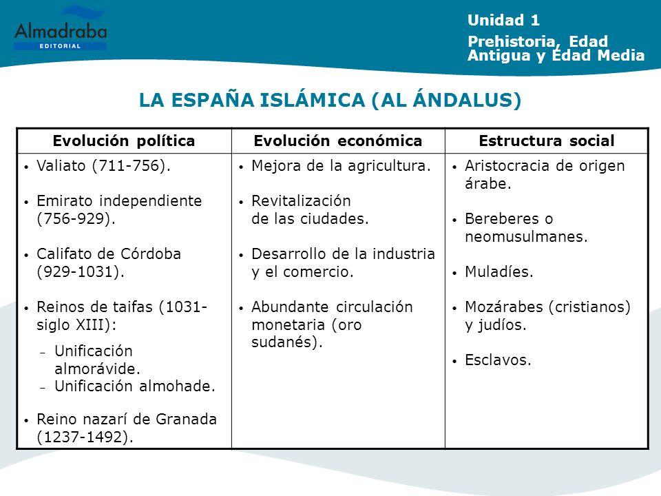 LA ESPAÑA ISLÁMICA (AL ÁNDALUS)