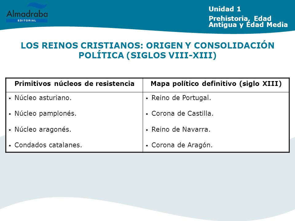 Unidad 1 Prehistoria, Edad Antigua y Edad Media. LOS REINOS CRISTIANOS: ORIGEN Y CONSOLIDACIÓN POLÍTICA (SIGLOS VIII-XIII)