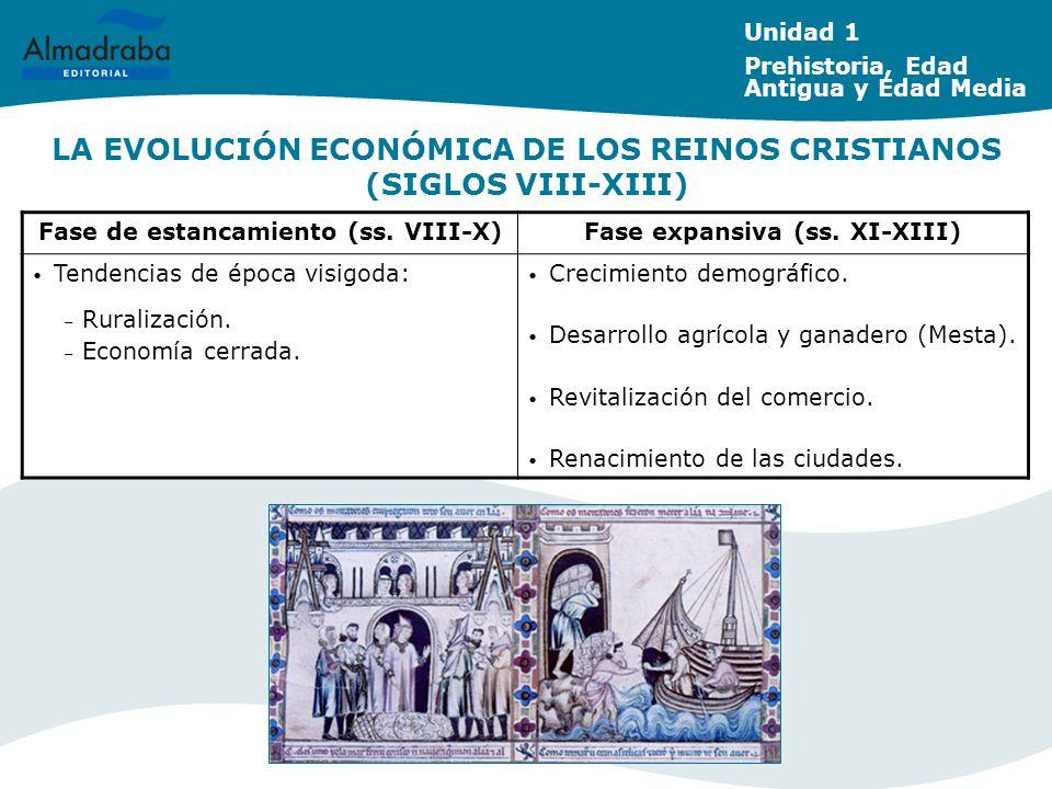 LA EVOLUCIÓN ECONÓMICA DE LOS REINOS CRISTIANOS (SIGLOS VIII-XIII)