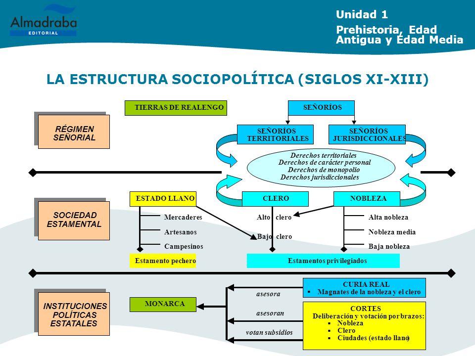 LA ESTRUCTURA SOCIOPOLÍTICA (SIGLOS XI-XIII)