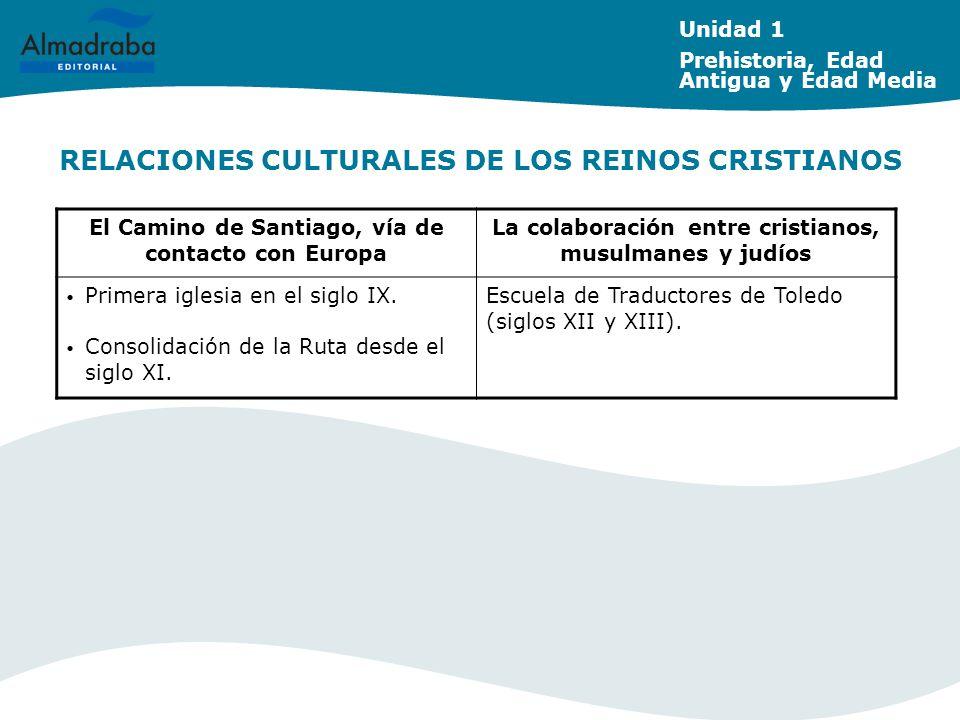 RELACIONES CULTURALES DE LOS REINOS CRISTIANOS
