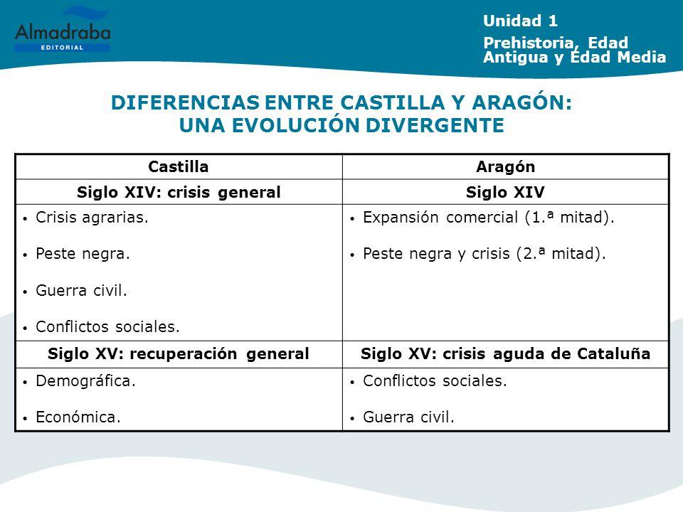 DIFERENCIAS ENTRE CASTILLA Y ARAGÓN: UNA EVOLUCIÓN DIVERGENTE