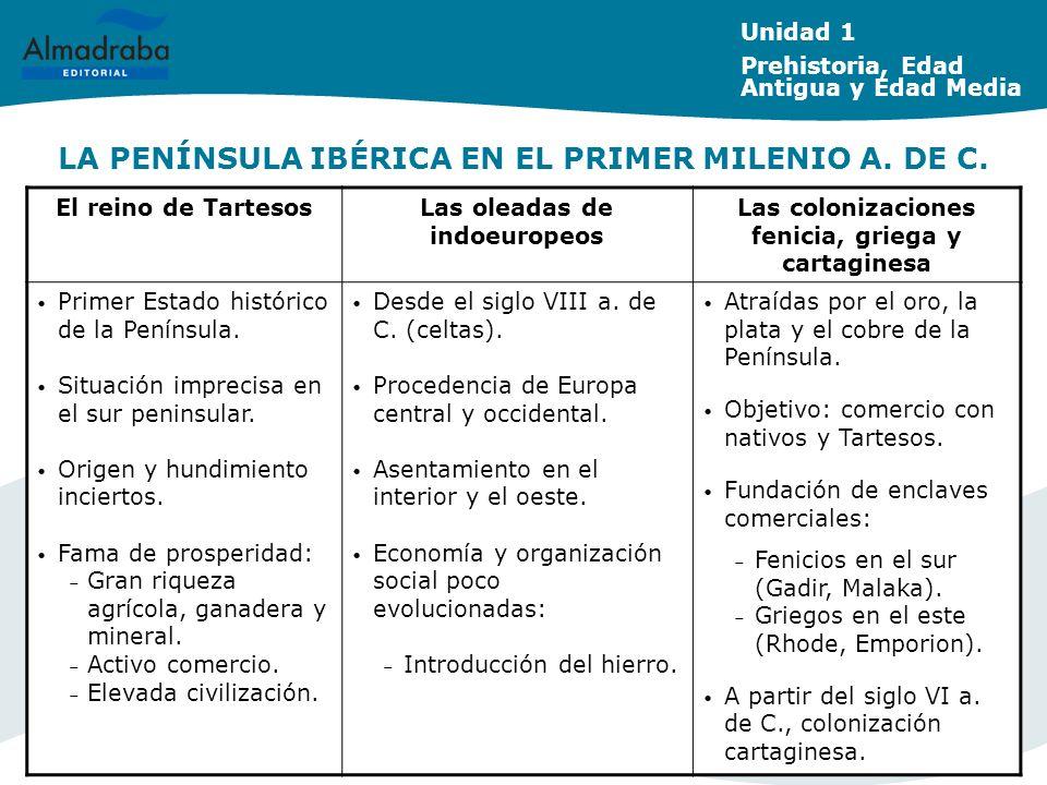 LA PENÍNSULA IBÉRICA EN EL PRIMER MILENIO A. DE C.