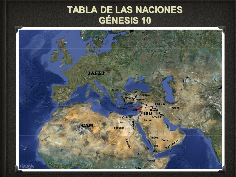 TABLA DE LAS NACIONES GÉNESIS 10
